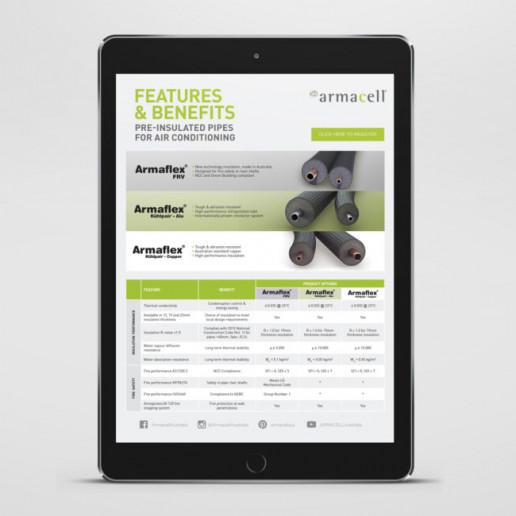 Armacell EDM design Brand Strategy Marketing Campaign Brand Design Boldfish