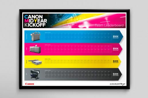 Canon Mid Year Kickoff Poster Brand Strategy Marketing Campaign Brand Design Boldfish