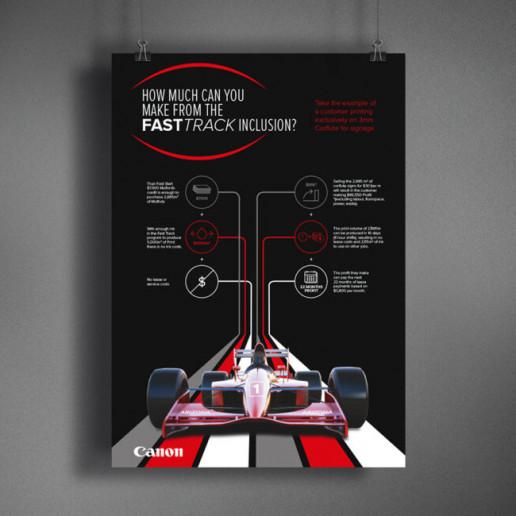 Canon Fast track Poster Brand Strategy Marketing Campaign Brand Design Boldfish